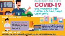 Khuyến Cáo Phòng Covid-19 Cho Người Điều Khiển Phương Tiện Công Cộng